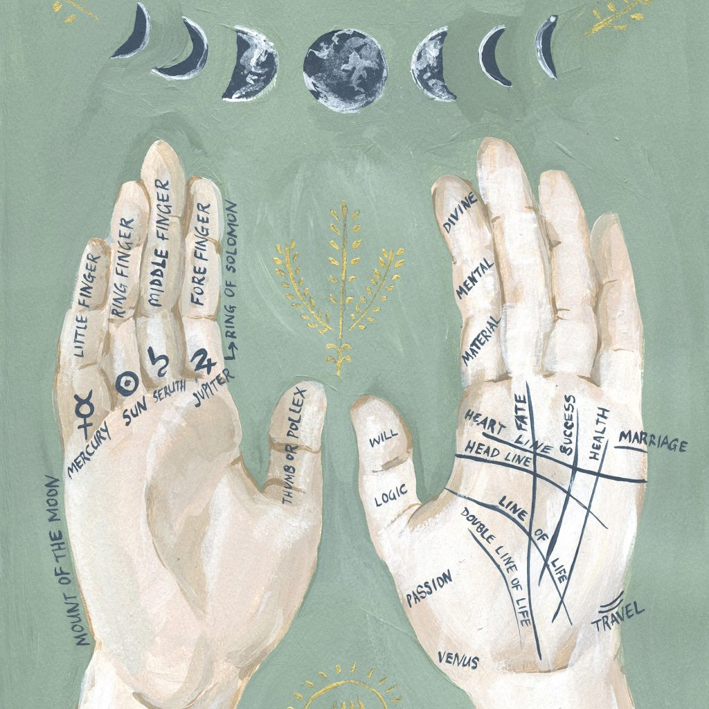 'Palmistry Hand Meanings' by Alicia Rogerson