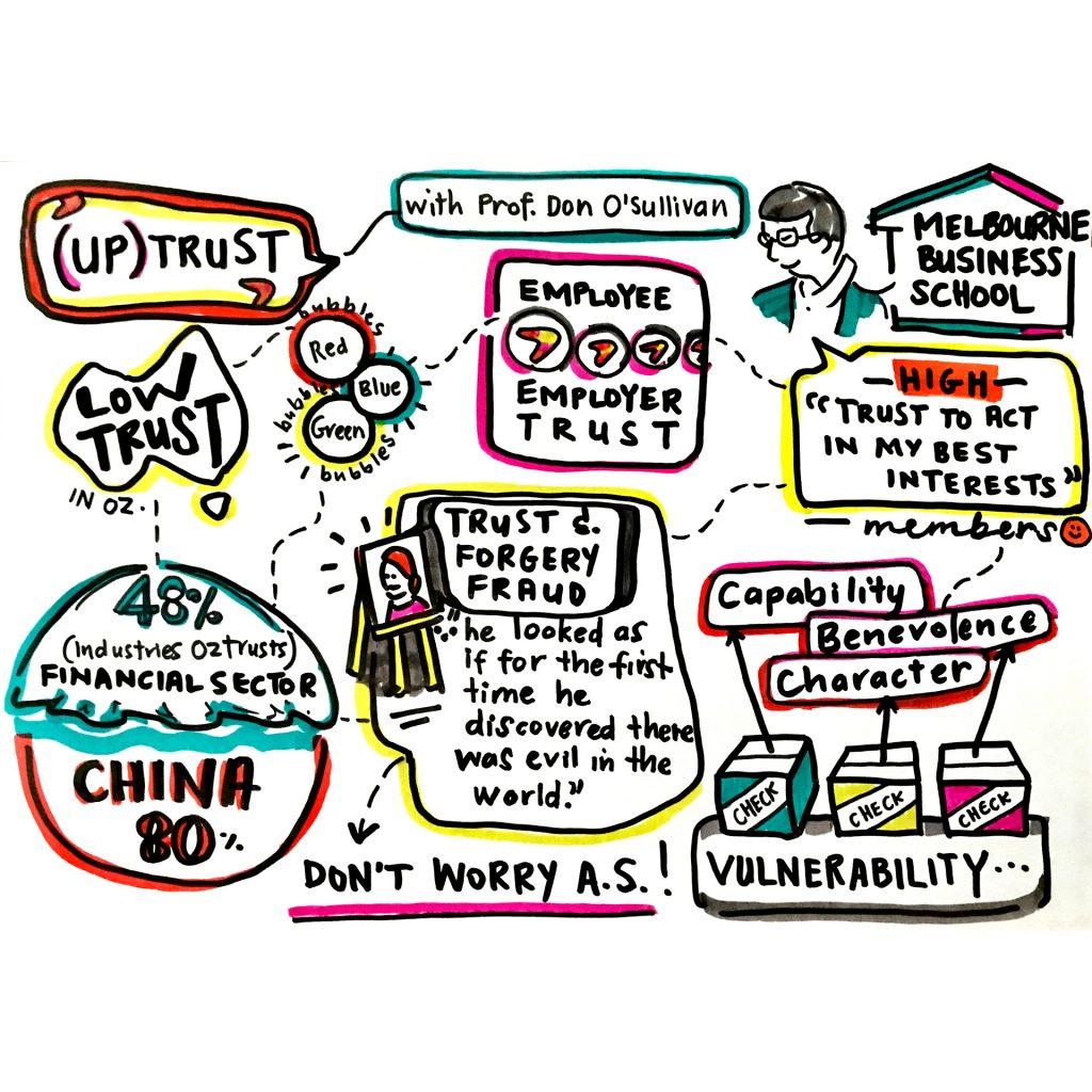 'Uptrust Live Sketching' by Sally Mazak